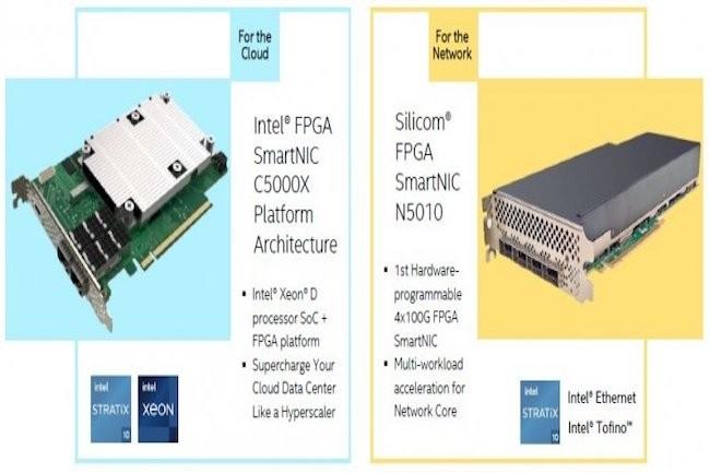 Pour compléter ses SmartNIC, Intel met en avant ses IPU (Infrastructure Processing Unit). (Crédit Intel)