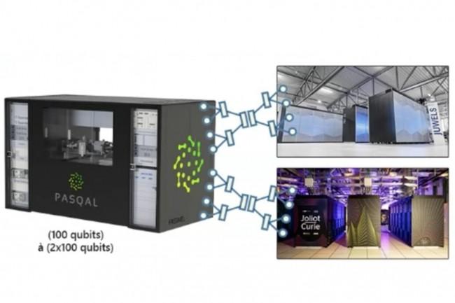 Deux machines quantiques Pasqal vont �tre exp�riment�es pour des simulations hybrides avec des syst�mes HPC, l�une en France au TGCC, l�autre au centre de recherche J�lich en Allemagne. (Cr�dit : FZJ/JSC)