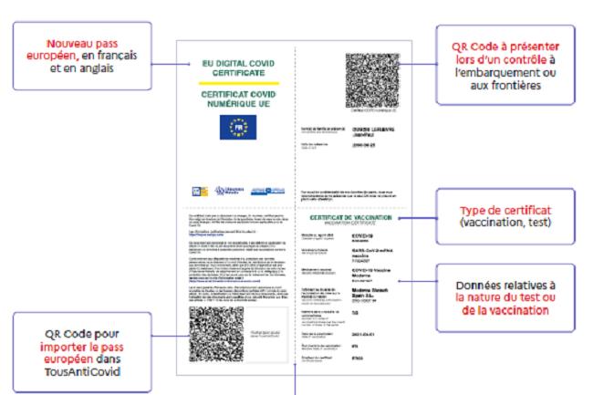 Le pass sanitaire europ�en entrera en vigueur au 1er juillet 2021 et devrait favoriser une harmonisation des pass existants dans les diff�rents Etats membres de l'Union europ�enne. (Cr�dit : TousAntiCovid)