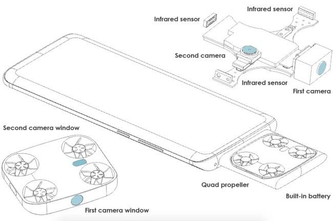 Le chinois Vivo travaille sur un modèle de téléphone comportant un module de caméra détachable et pouvant voler comme un drone. (Crédit : LetsGoDigital)