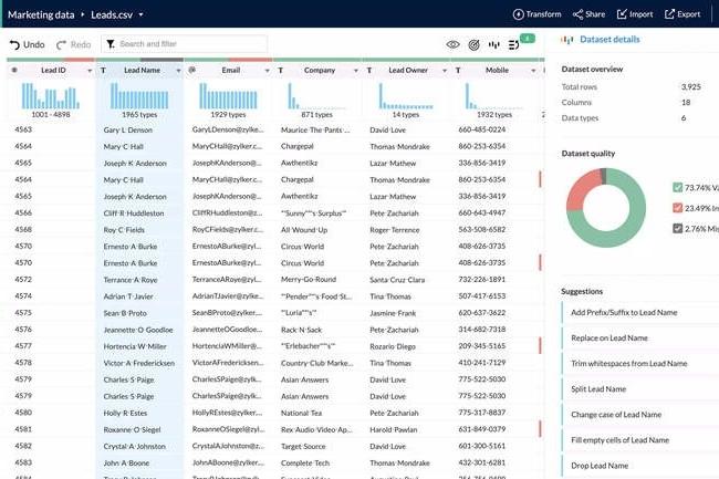 Zoho DataPrep, l'une des solutions phares de la firme indienne, servira de base � la prochaine plateforme BI. (Cr�dit : Zoho)