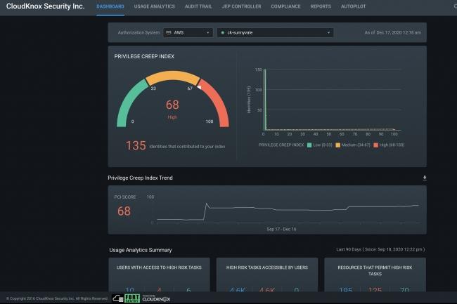 Microsoft muscle son offre zero trust avec le rachat de CloudKnox. (Cr�dit CloudKnox)
