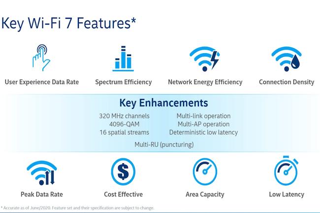 Le WiFi 7 arrive, et Intel le pr�sente comme�vraiment incontournable pour les ann�es � venir. (Cr�dit Intel)
