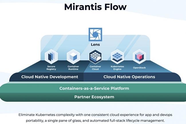 Mirantis Flow permet d'acc�der � des ressources de plusieurs fournisseurs de cloud avec � un point de contr�le et de visibilit� centralis�. (Mirantis)