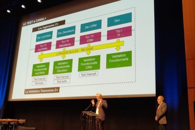 � la JFTL 2021, Laurent de Chevron Villette (� gauche) et Alain Cancel (� droite) ont partag� leur exp�rience sur la mise en place d�un outil de validation continue pour le service MyCanal.