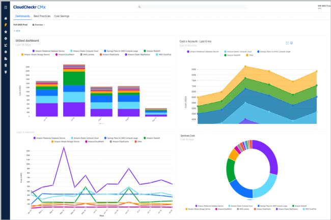La plateforme de CMx de CloudCheckr donne une visbilit� et permet d'optimiser le co�t des services cloud. (Cr�dit Photo: CloudCheckr)