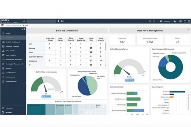 La solution Hopex Data Governance permet de construire un catalogue de donn�es commun accessible aux diff�rents profils exploitant les donn�es dans l�entreprise (chief data officer, data steward, data scientist�). (Cr�dit : Mega)