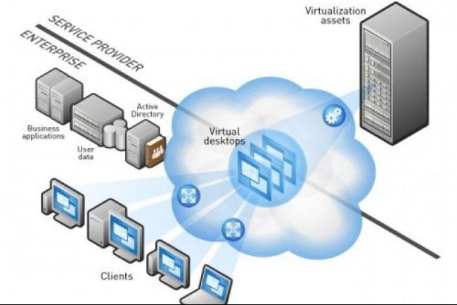 Citrix va commencer � cr�er des services cloud reposant sur des briques Google Cloud Compute. (cr�dit : D.R.)