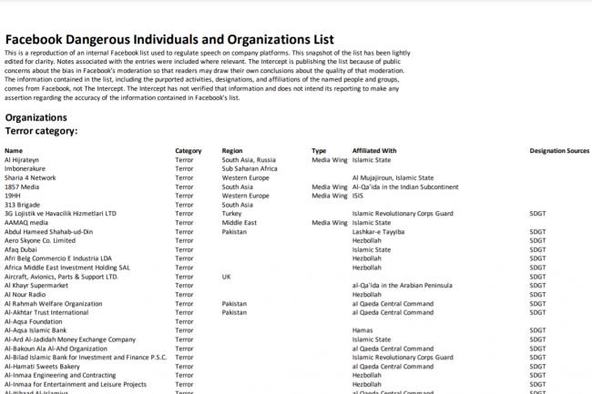 La liste interne comporte pas moins de 4 000 noms d'individus et groupes classifi�s dangereux par Facebook. (Cr�dit : The Intercept)