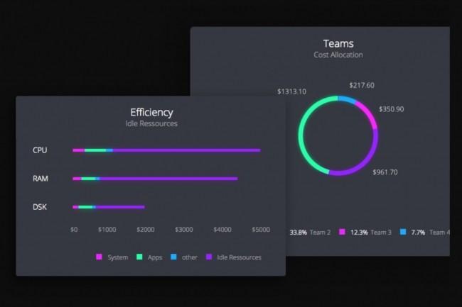 Avec Replex, Cisco va muscler AppDynamics sur le contr�le de Kubernetes