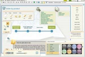 Avec son ERP X3 v6, Sage s'ouvre à l'international et au Web 2.0