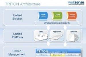 Avec Triton, Websense propose une solution de sécurité intégrée sur appliance ou en SaaS
