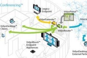 Des vidéoconférences plus souples avec Vidyo
