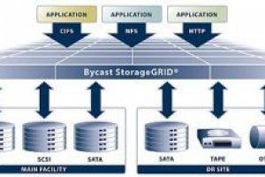 NetApp rachète Bycast pour renforcer son stockage