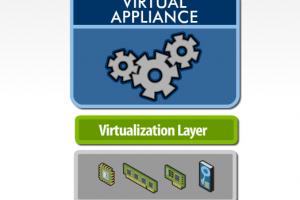 VMware, après Novell des accords avec Red Hat et Ubuntu ?