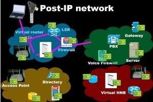 Des pistes pour rénover le réseau Internet