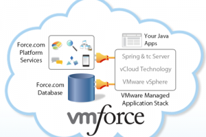 VMforce vise au-delà de Salesforce