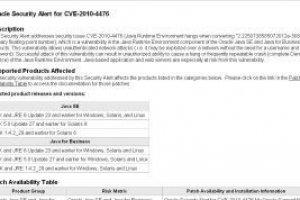 Oracle sort un correctif en urgence pour réparer une faille Java