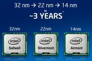 Intel accélère sa feuille de route pour contrer son rival ARM