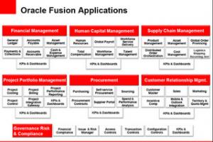 Oracle révèle le prix des Fusion Applications, sans date de sortie