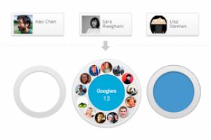 Google+, un réseau plus social que Facebook ?