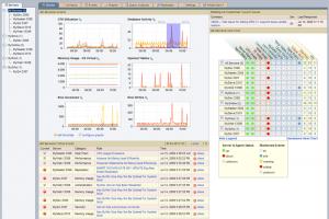 MySQL Entreprise d'Oracle s'adapte aux entreprises sous Windows Server
