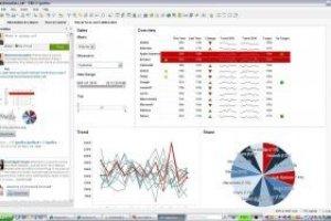 Tibco Spotfire 4.0 ajoute l'axe collaboratif � l'analyse interactive