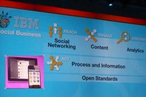 Lotusphere 2012 : IBM intègre messagerie et réseau social dans Connections 4