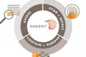 Twitter rachète Dasient, spécialiste de solutions anti-malwares