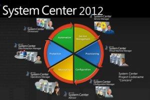 Un partenariat Microsoft/Avnet pour promouvoir System Center