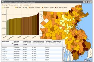 Weave : un outil Open Source puissant et interactif pour la visualisation des données