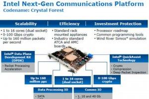 Avec Crystal Forest, Intel améliore la performance réseau des datacenters