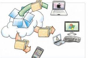 Dropbox automatise la copie de photos depuis PC, Mac ou un mobile