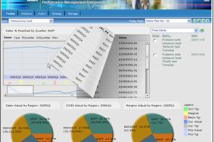 Information Builders projette sa plate-forme BI dans les clouds partenaires