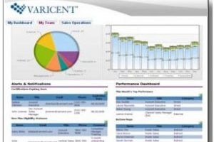 IBM complète ses solutions analytiques avec Varicent Software