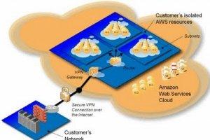 Amazon courtise les entreprises avec son cloud priv� virtuel (VPC)