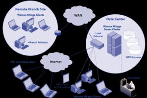 VMware veut acquérir Wanova, spécialiste de la gestion des postes de travail