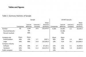 Guerre des brevets : les contentieux ont couté 29 milliards de dollars en 2011
