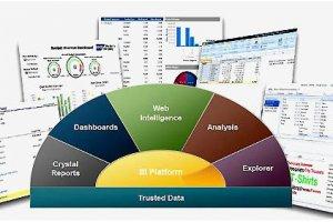 SAP associe des applications analytiques à la base Sybase IQ