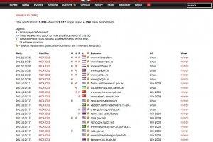 Des pirates détournent les domaines .ro et .pk de Google, Microsoft, Yahoo et autres