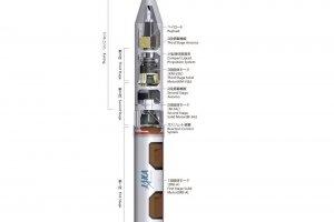L'Agence spatiale japonaise craint un vol sur les données de sa fusée Epsilon
