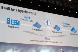 HP Discover 2012 : les offres clouds s'étoffent progressivement