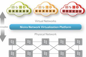 Nicira évoque ses projets SDN avec VMware et les autres