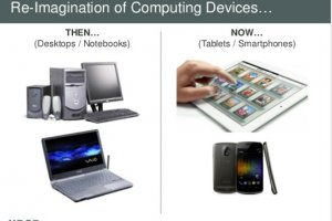 Bousculé par Google et Apple, Windows n'anime plus qu'un terminal sur cinq