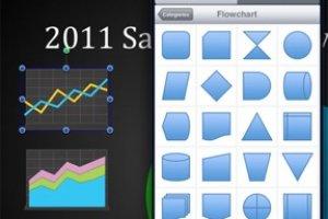 QuickOffice pour iPad fourni aux abonn�s Google Apps