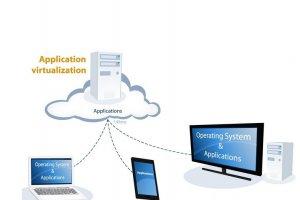 La virtualisation, une bombe à retardement en matière de licences logicielles