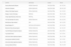 Apple recrute des ingénieurs pour iOS 7