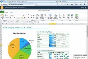 Apr�s les entreprises, Office 365 est disponible pour le grand public
