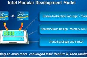 Intel revoit à la baisse ses projets Itanium