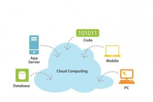 Services cloud, la guerre des prix se poursuit